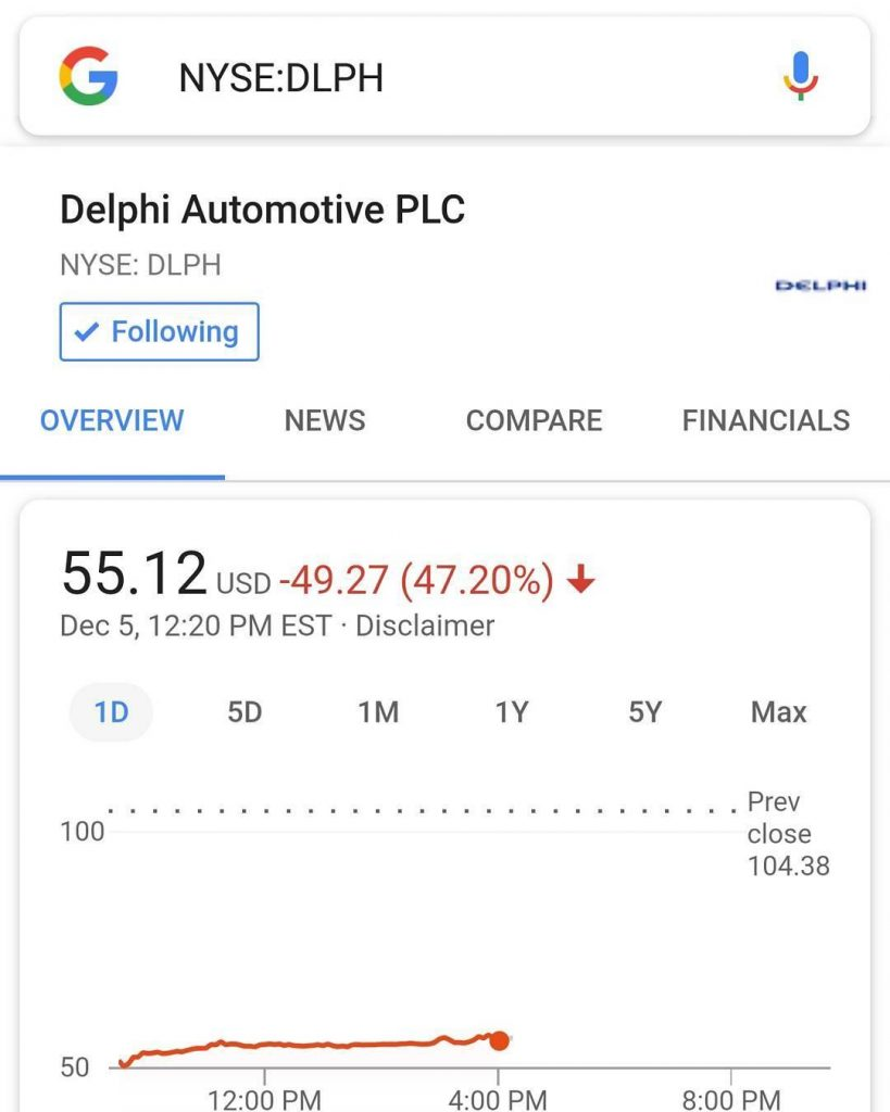 NYSE:DLPH